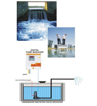 Control Panel For Sewerage / Dewatering Pumps